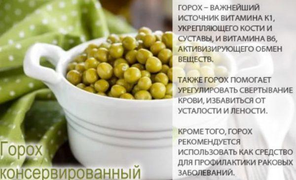 Консервированный зеленый горошек – это любимый продукт большинства людей