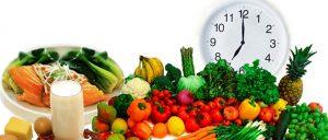 План диеты на неделю для похудения