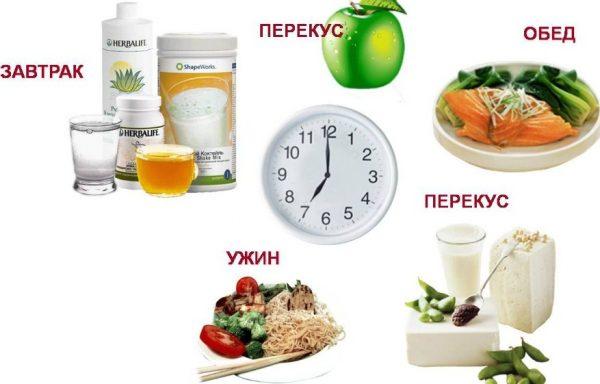 Практически все диетологи сходятся во мнении, что для снижения веса необходимо питаться 5–6 раз в сутки