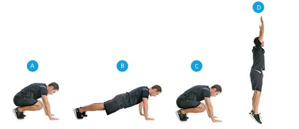 Комплекс упражнений в тренажерном зале для похудения мужчинам