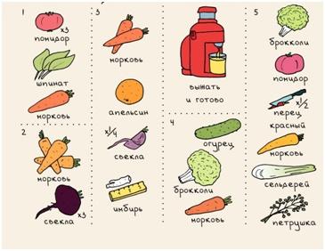 Минус 5 кг за неделю, диета для ленивых на 7 дней: полезные рецепты, результаты