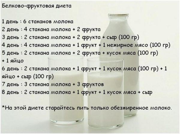 Белково-молочная диета