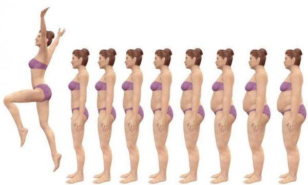 Диеты на неделю: минус 10 кг за 7 дней в домашних условиях