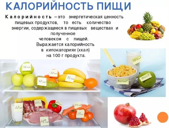 Определяем необходимую калорийность продуктов