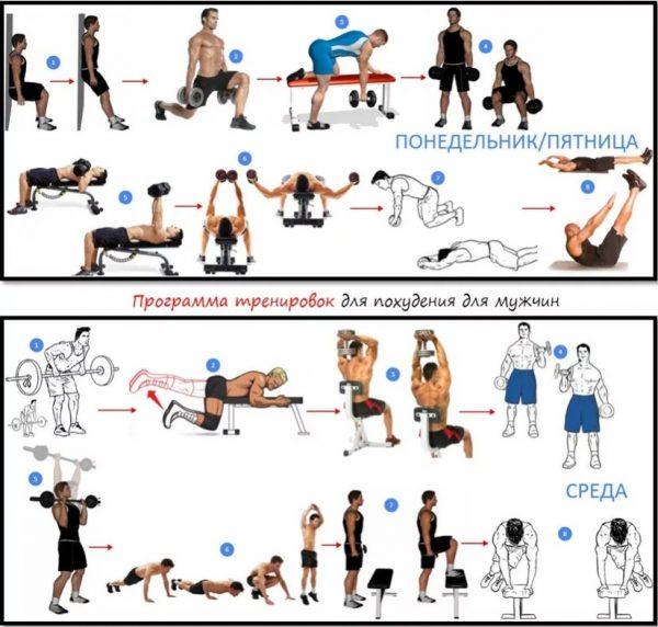 Программа тренировок для похудения мужчин