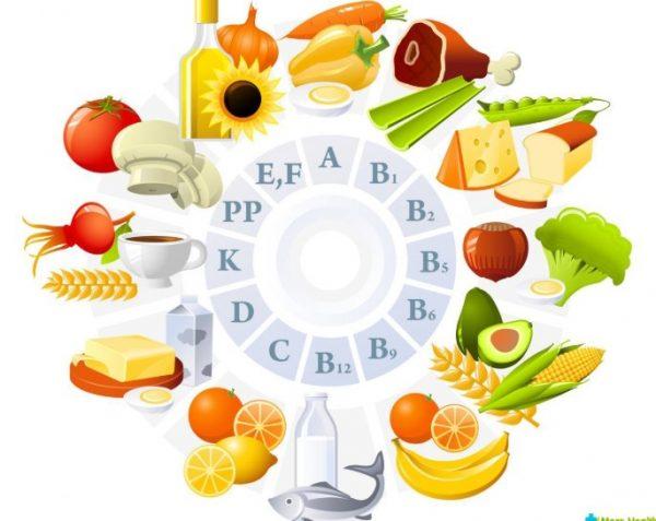 Дневная норма калорий для женщин во время беременности и при грудном вскармливании