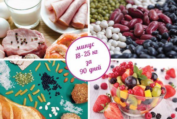 Принципы 90-дневной диеты раздельного питания