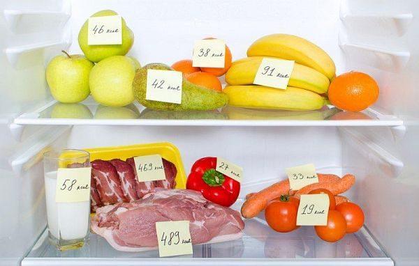 Энергетическая ценность питательных веществ рациона