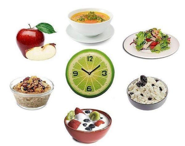Правила питания при почасовой диете для похудения