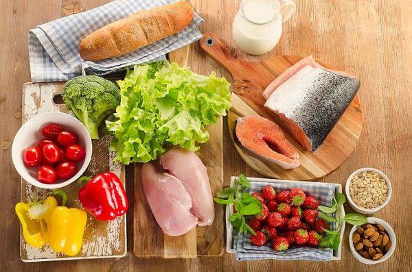 Диета по калориям: суть и правила составления меню
